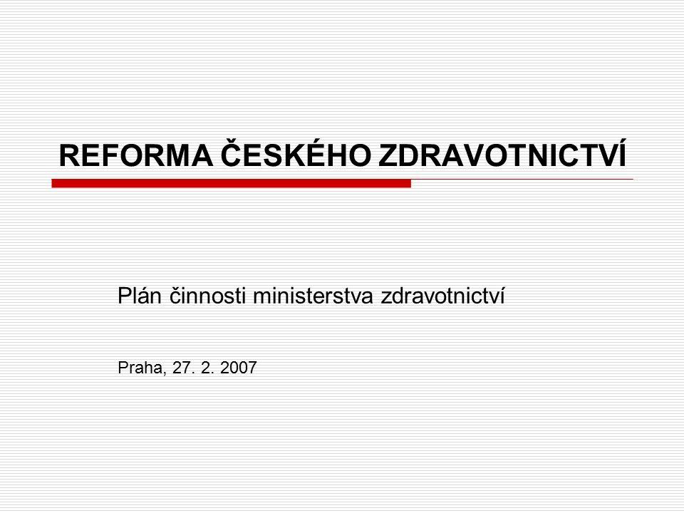 STABILIZACE A REFORMA ČESKÉHO ZDRAVOTNICTVÍ Cíl Nutné kroky Horizont Stabilizační fáze 2006 - 2007 Reformní opatření I 2007 - 2009 Reformní opatření II - 2010 a dále Návrat ke standardním vztahům a komunikaci Zlepšení výkonu státní správy Snížení nejistoty Zajištění dostupnosti zdravotní péče Zajištění zdrojů pro zdravotnictví ze strukturálních fondů EU Reforma institucí - zvýšení efektivity dnešního systému Úhrada léků podle jejich přínosu Zvýšení zodpovědnosti zdravotních pojišťoven Modernizace sítě zdravotnických zařízení Posílení volby a odpovědnosti občanů Reforma financování – zajištění dlouhodobé udržitelnosti solidárního systému Změny v odvodech na veřejné zdravotní pojištění Možnost zdravotního spoření Možnost volby rozsahu pojištění Změna financování zdravotně sociální oblasti