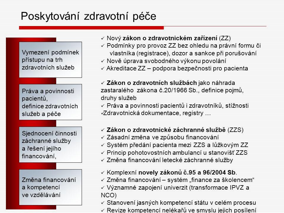 Ochrana a podpora veřejného zdraví Sladění s legislativou EU Novelizace zákona o ochraně veřejného zdraví, zejména: a) stravovací služby - vypuštění ustanovení, která jsou s nařízeními ES v rozporu nebo duplicitní b) úprava řízení ochrany vod ke koupání v přírodě c) odstranění některých odchylek od správního řádu d) vymezení skutkových podstat správních deliktů e) zeefektivnění fungování hygienické služby – transformace krajských zdravotních ústavů Novelizace zákona o biocidech, Transformace Konsensus u zákona o ochraně před škodlivými účinky...., zákon č.