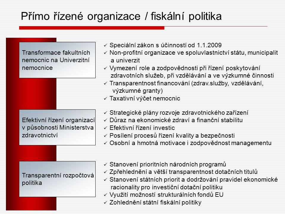 Přímo řízené organizace / fiskální politika Transformace fakultních nemocnic na Univerzitní nemocnice Speciální zákon s účinností od 1.1.2009 Non-prof