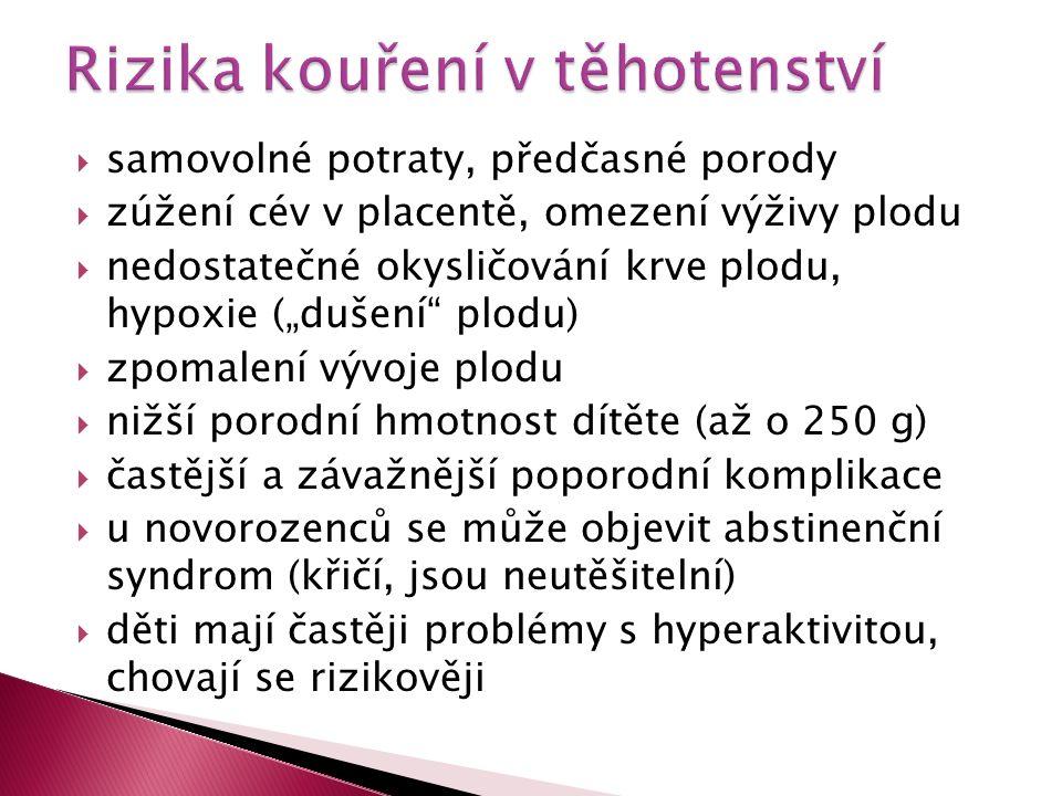 """ samovolné potraty, předčasné porody  zúžení cév v placentě, omezení výživy plodu  nedostatečné okysličování krve plodu, hypoxie (""""dušení plodu)  zpomalení vývoje plodu  nižší porodní hmotnost dítěte (až o 250 g)  častější a závažnější poporodní komplikace  u novorozenců se může objevit abstinenční syndrom (křičí, jsou neutěšitelní)  děti mají častěji problémy s hyperaktivitou, chovají se rizikověji"""
