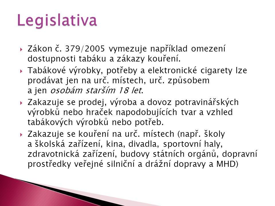  Zákon č. 379/2005 vymezuje například omezení dostupnosti tabáku a zákazy kouření.