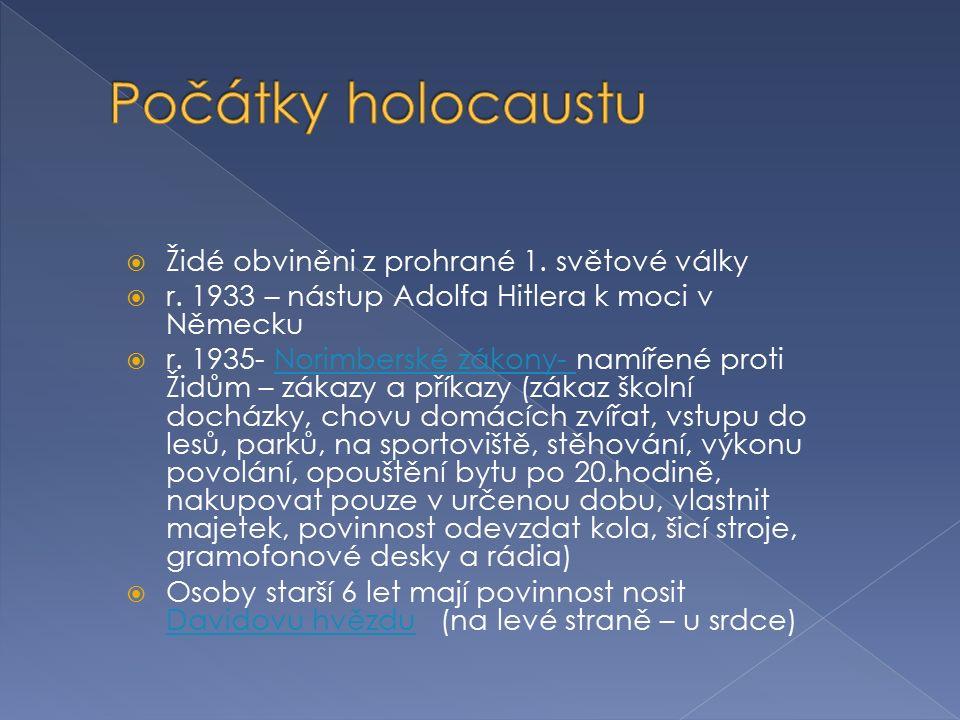 Židé obviněni z prohrané 1. světové války  r.
