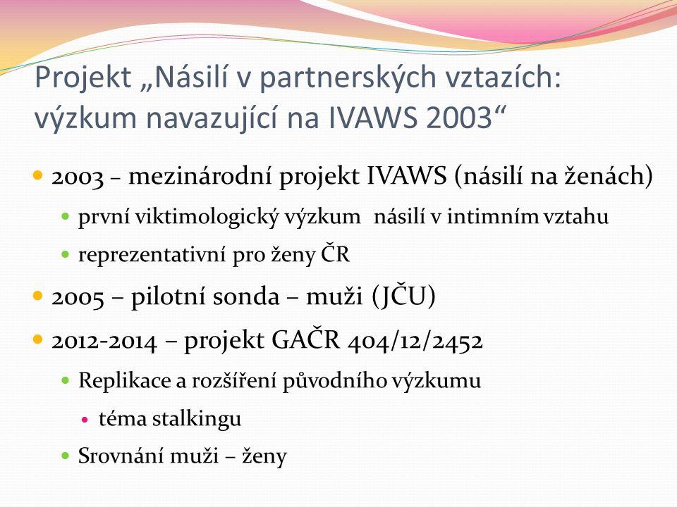 """2003 – mezinárodní projekt IVAWS (násilí na ženách) první viktimologický výzkum násilí v intimním vztahu reprezentativní pro ženy ČR 2005 – pilotní sonda – muži (JČU) 2012-2014 – projekt GAČR 404/12/2452 Replikace a rozšíření původního výzkumu téma stalkingu Srovnání muži – ženy Projekt """"Násilí v partnerských vztazích: výzkum navazující na IVAWS 2003"""