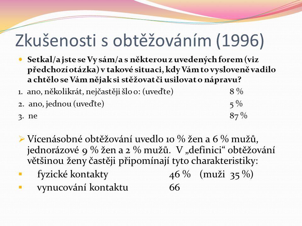 Jiří Buriánek Simona Pikálková Zuzana Podaná Abused, Battered, or Stalked: Violence in Intimate Partner Relations Gendered KAROLINUM abused,