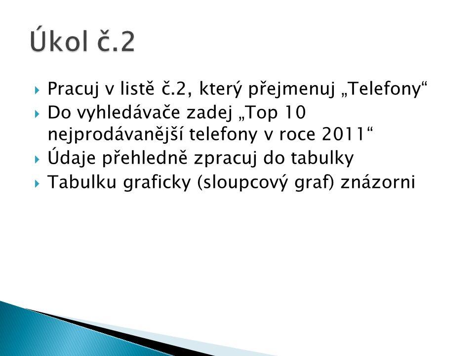 """ Pracuj v listě č.2, který přejmenuj """"Telefony  Do vyhledávače zadej """"Top 10 nejprodávanější telefony v roce 2011  Údaje přehledně zpracuj do tabulky  Tabulku graficky (sloupcový graf) znázorni"""