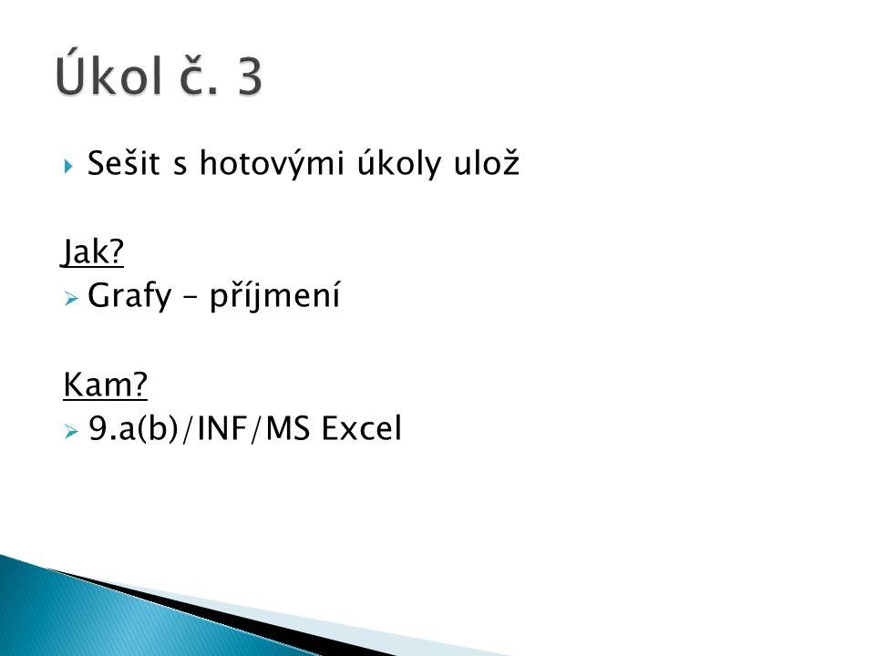  Sešit s hotovými úkoly ulož Jak  Grafy – příjmení Kam  9.a(b)/INF/MS Excel