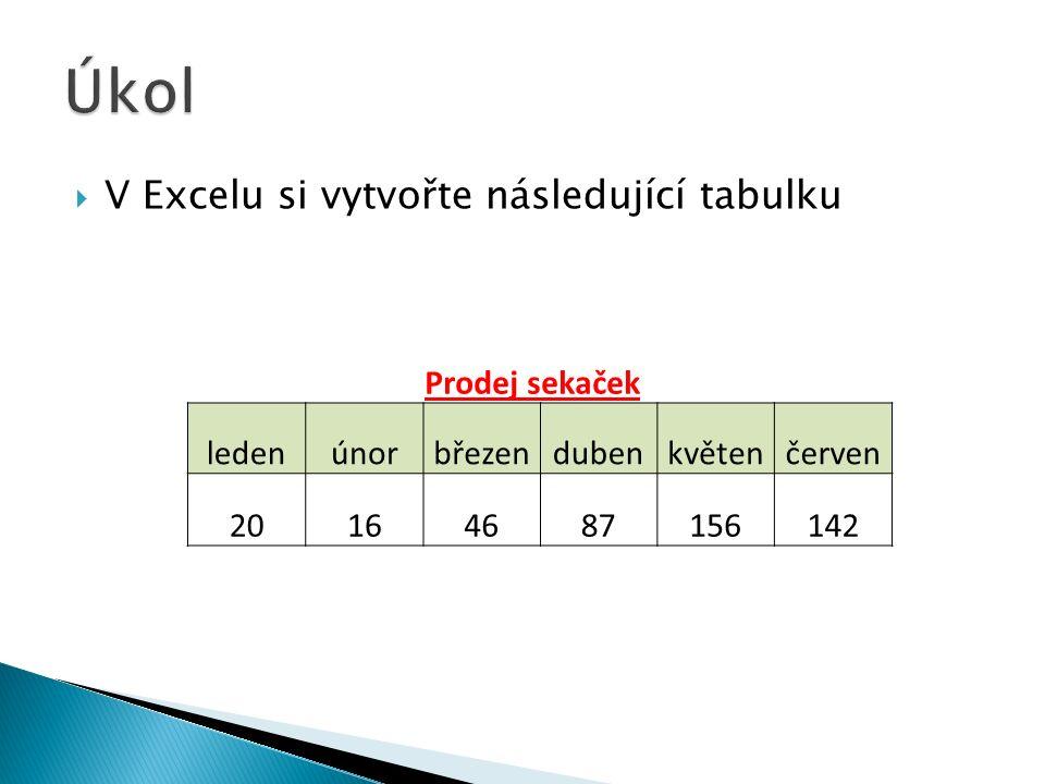 V Excelu si vytvořte následující tabulku Prodej sekaček ledenúnorbřezendubenkvětenčerven 20164687156142