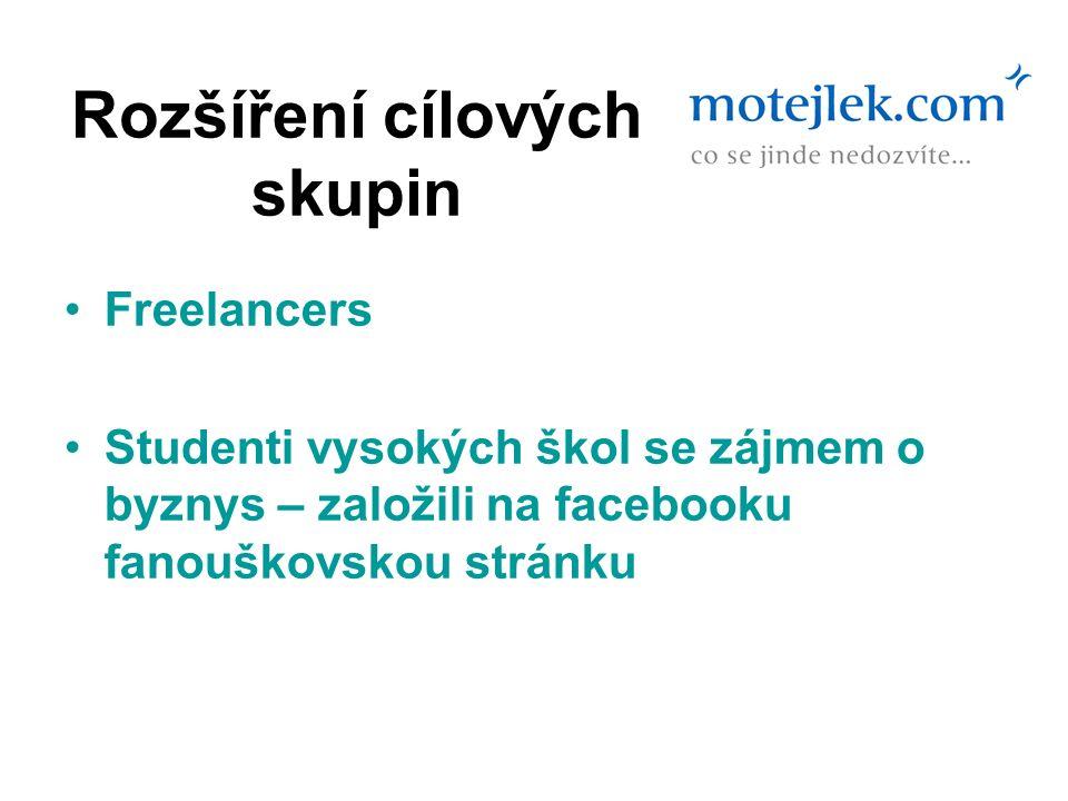 Rozšíření cílových skupin Freelancers Studenti vysokých škol se zájmem o byznys – založili na facebooku fanouškovskou stránku
