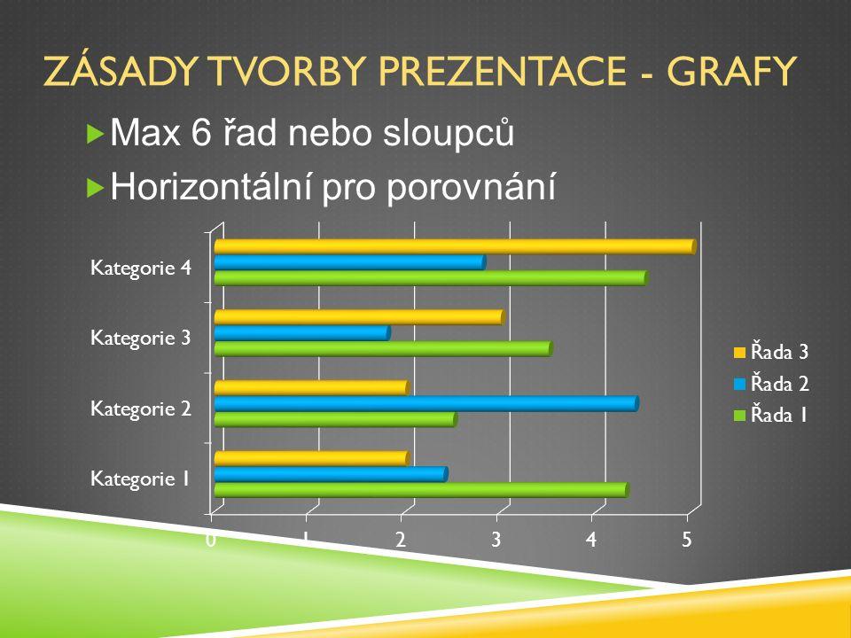 ZÁSADY TVORBY PREZENTACE - GRAFY  Max 6 řad nebo sloupců  Horizontální pro porovnání