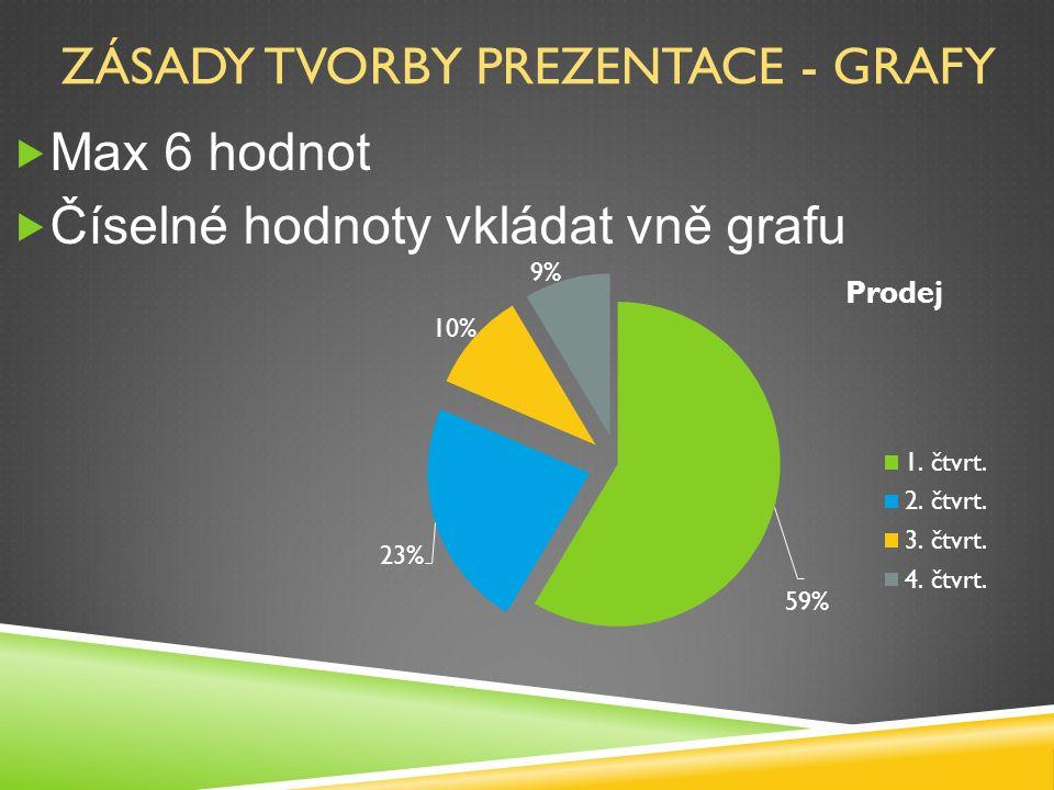 ZÁSADY TVORBY PREZENTACE - GRAFY  Max 6 hodnot  Číselné hodnoty vkládat vně grafu