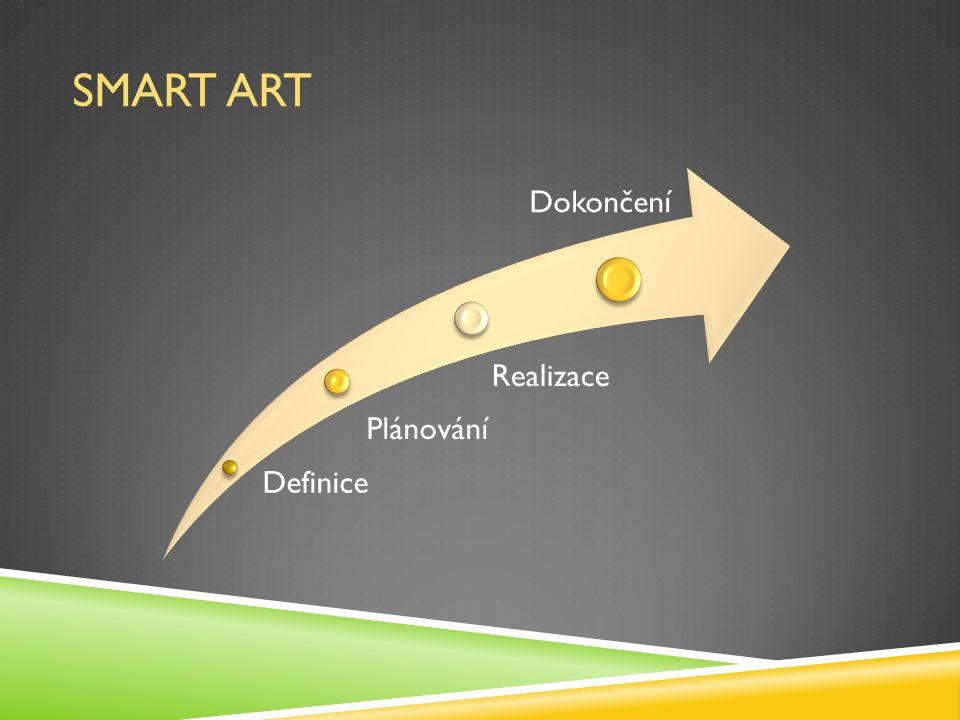 SMART ART Definice Plánování Realizace Dokončení