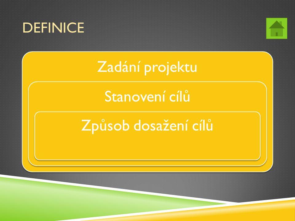 DEFINICE Zadání projektu Stanovení cílů Způsob dosažení cílů