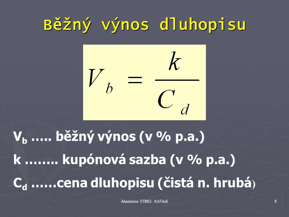 Akademie STING: KAT4z69 Vztah ceny a výnosu do splatnosti YTM ….