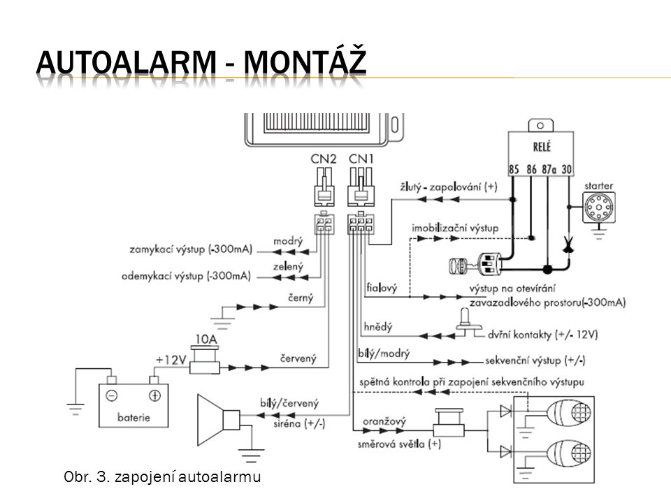 Obr. 3. zapojení autoalarmu