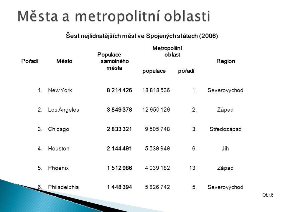 Šest nejlidnatějších měst ve Spojených státech (2006) PořadíMěsto Populace samotného města Metropolitní oblast Region populacepořadí 1.1.