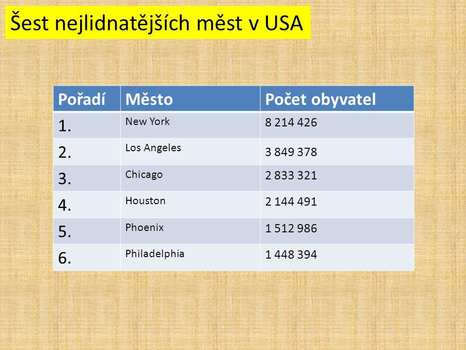 Šest nejlidnatějších měst v USA PořadíMěstoPočet obyvatel 1. New York 8 214 426 2. Los Angeles 3 849 378 3. Chicago 2 833 321 4. Houston 2 144 491 5.