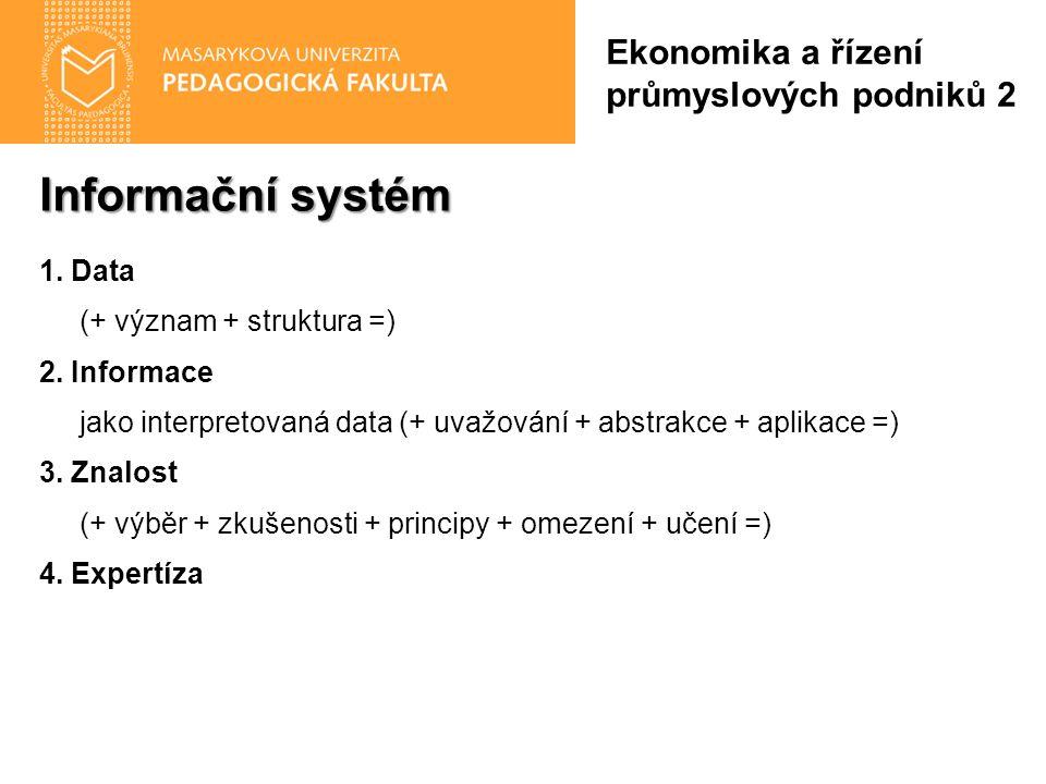 Informační systém 1. Data (+ význam + struktura =) 2.