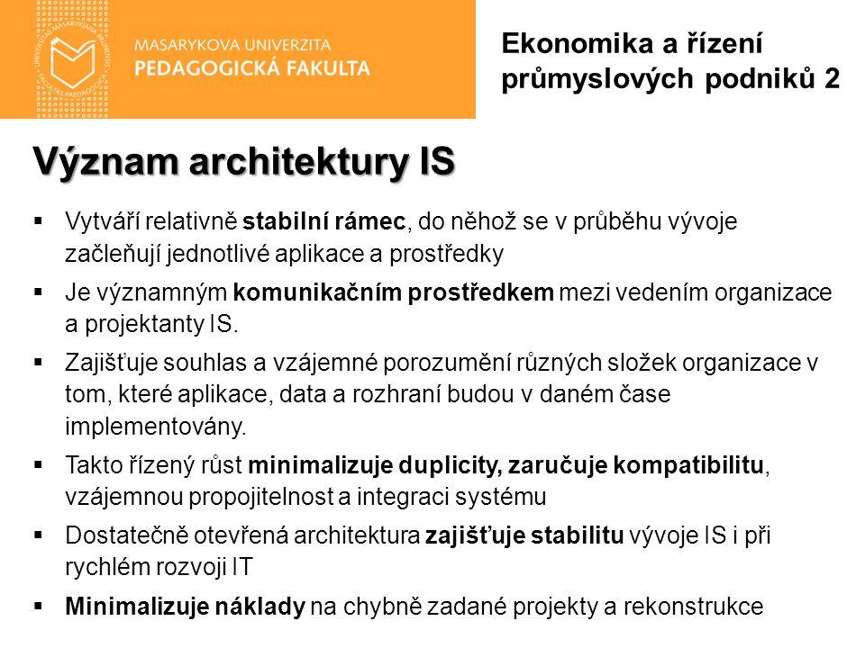Význam architektury IS  Vytváří relativně stabilní rámec, do něhož se v průběhu vývoje začleňují jednotlivé aplikace a prostředky  Je významným komunikačním prostředkem mezi vedením organizace a projektanty IS.