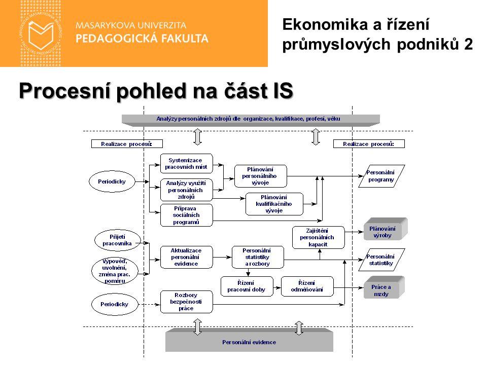 Procesní pohled na část IS Ekonomika a řízení průmyslových podniků 2