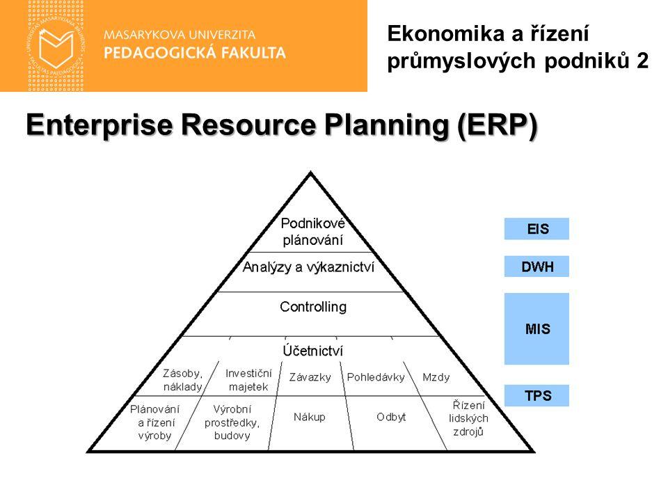Enterprise Resource Planning (ERP) Ekonomika a řízení průmyslových podniků 2