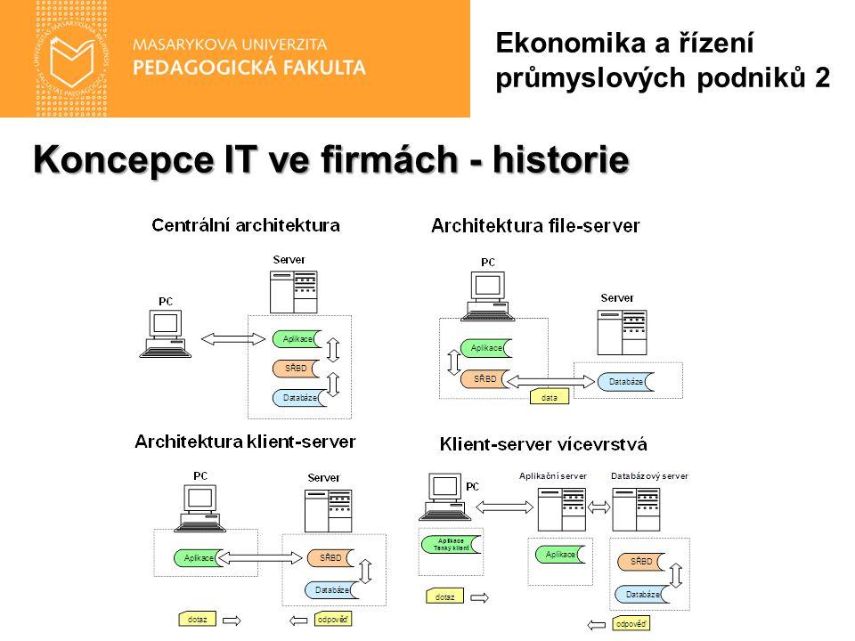 Koncepce IT ve firmách - historie Ekonomika a řízení průmyslových podniků 2