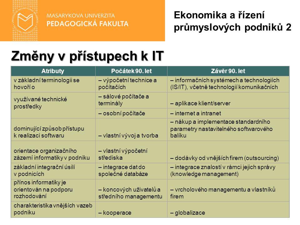 Změny v přístupech k IT Ekonomika a řízení průmyslových podniků 2 AtributyPočátek 90.