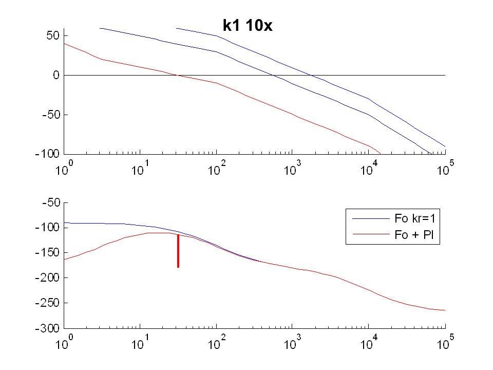 k1 10x