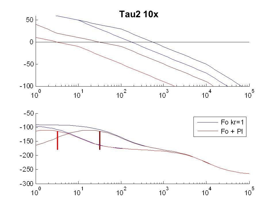 Tau2 10x