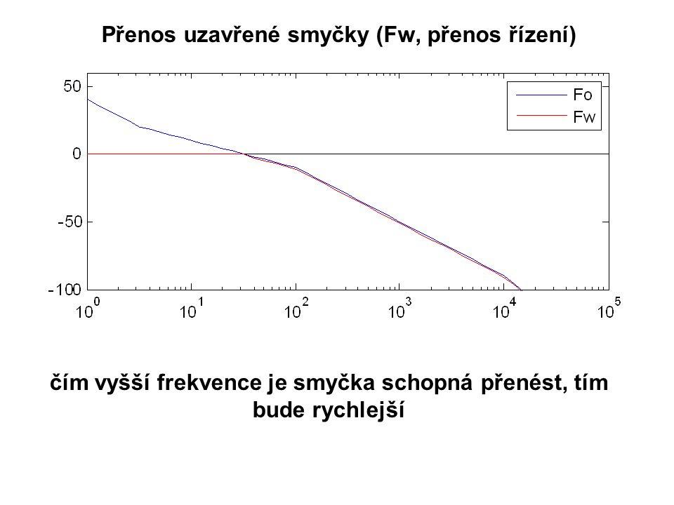 Přenos uzavřené smyčky (Fw, přenos řízení) čím vyšší frekvence je smyčka schopná přenést, tím bude rychlejší