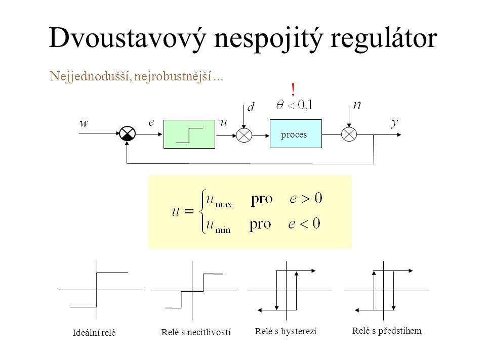 Dvoustavový nespojitý regulátor proces Nejjednodušší, nejrobustnější... Ideální relé Relé s necitlivostí Relé s hysterezí Relé s předstihem !