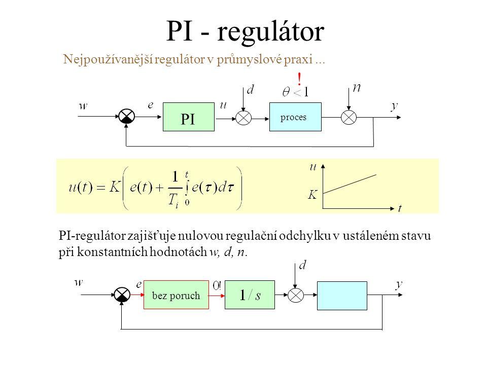 PI - regulátor proces PI PI-regulátor zajišťuje nulovou regulační odchylku v ustáleném stavu při konstantních hodnotách w, d, n. bez poruch Nejpoužíva