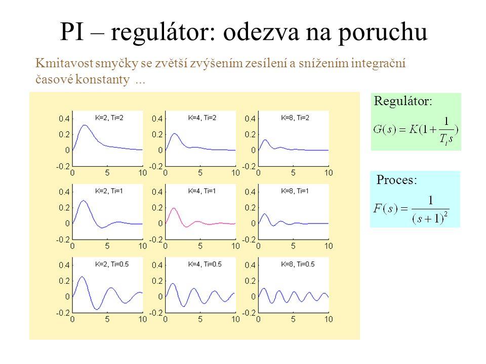 PI – regulátor: odezva na poruchu Kmitavost smyčky se zvětší zvýšením zesílení a snížením integrační časové konstanty... Regulátor: Proces: