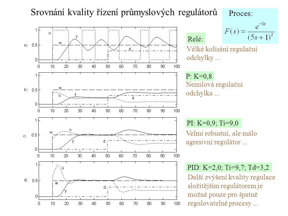 d) c) b) Srovnání kvality řízení průmyslových regulátorů a) P: K=0,8 PI: K=0,9; Ti=9,0 PID: K=2,0; Ti=9,7; Td=3,2 Relé: Vélké kolísání regulační odchy