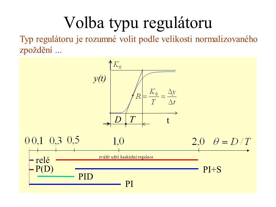 Volba typu regulátoru y(t) t D  relé P(D) PID PI PI+S Typ regulátoru je rozumné volit podle velikosti normalizovaného zpoždění... zvážit užití kaskád