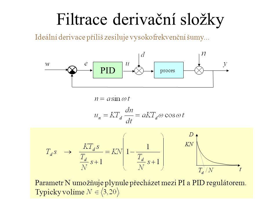 Filtrace derivační složky proces PID Parametr N umožňuje plynule přecházet mezi PI a PID regulátorem. Typicky volíme Ideální derivace příliš zesiluje