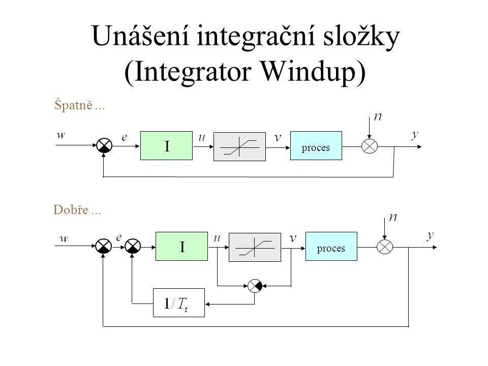 Unášení integrační složky (Integrator Windup) proces I I Špatně... Dobře...