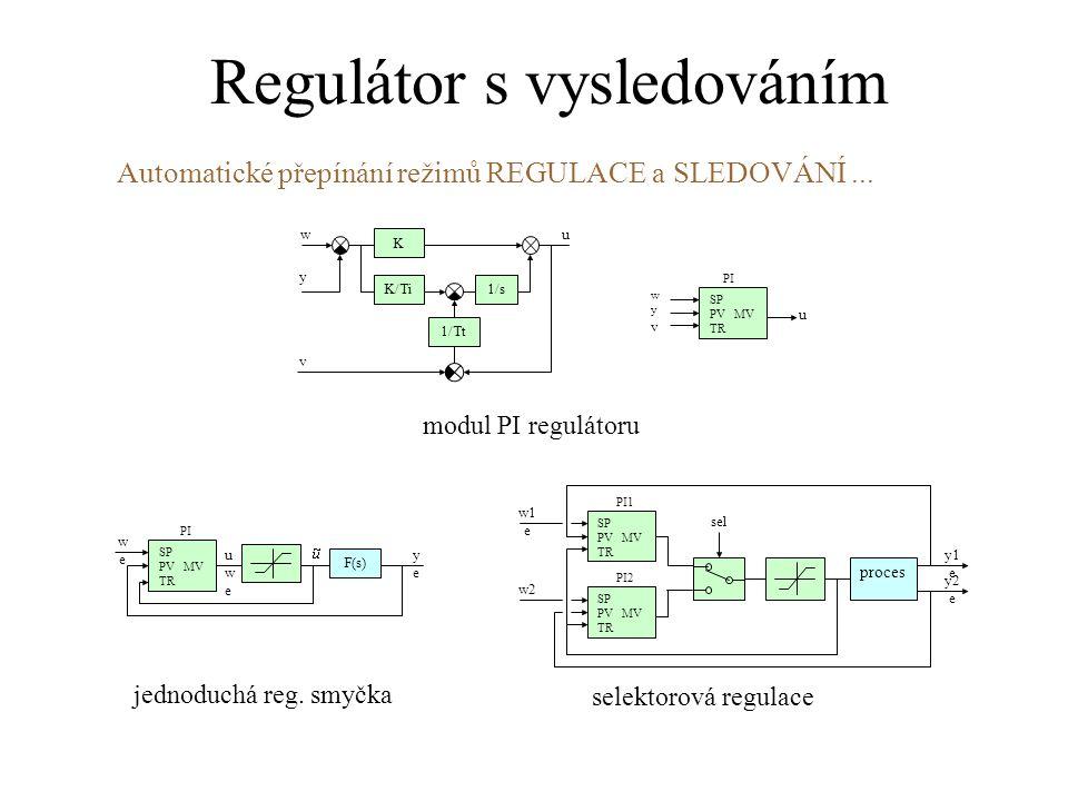 Regulátor s vysledováním y u v wywy wu v K K/Ti1/s 1/Tt PI SP PV MV TR uweuwe wewe yeye PI SP PV MV TR F(s) y2 e y1 e w2 w1 e sel PI1 SP PV MV TR PI2