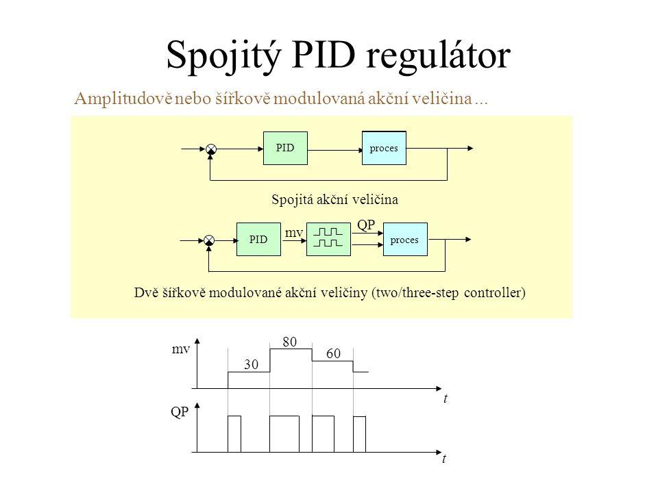 Spojitý PID regulátor procesPID Spojitá akční veličina proces PID Dvě šířkově modulované akční veličiny (two/three-step controller) Amplitudově nebo š