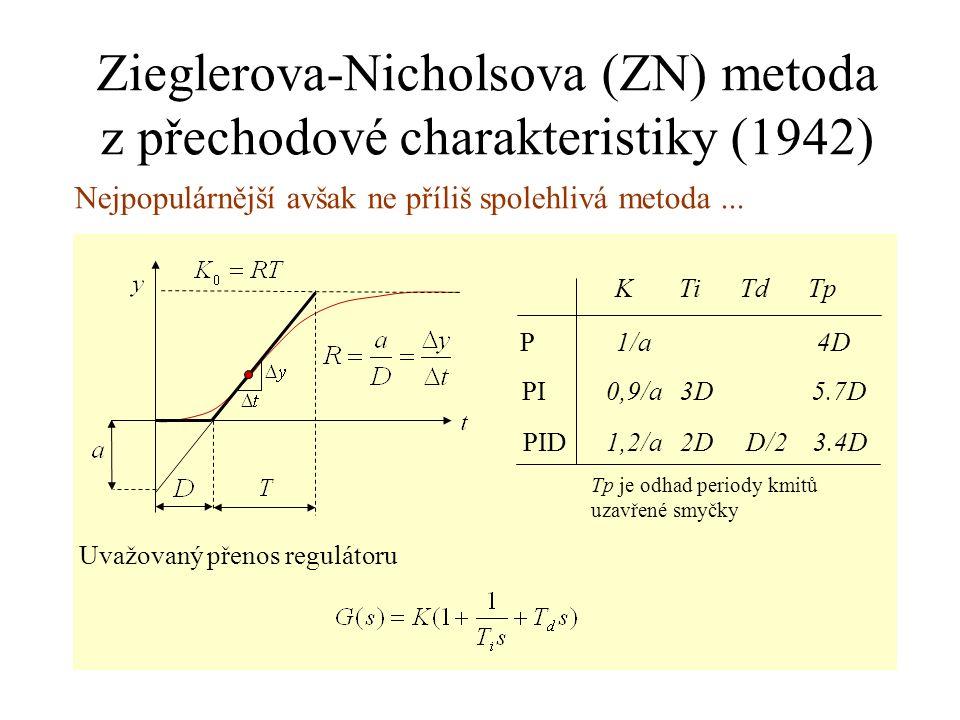 Zieglerova-Nicholsova (ZN) metoda z přechodové charakteristiky (1942) K Ti Td Tp P1/a 4D PI 0,9/a 3D 5.7D PID 1,2/a 2D D/2 3.4D Tp je odhad periody km