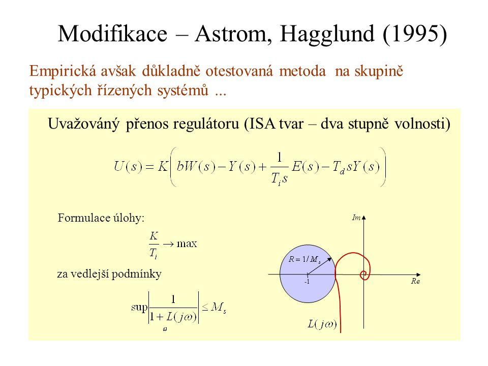 Modifikace – Astrom, Hagglund (1995) Re Im za vedlejší podmínky Uvažováný přenos regulátoru (ISA tvar – dva stupně volnosti) Formulace úlohy: Empirick