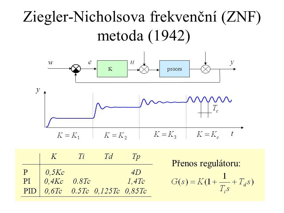 Ziegler-Nicholsova frekvenční (ZNF) metoda (1942) K proces y t K Ti Td Tp P 0,5Kc 4D PI 0,4Kc 0.8Tc 1,4Tc PID 0,6Tc 0.5Tc 0,125Tc 0,85Tc Přenos regulá