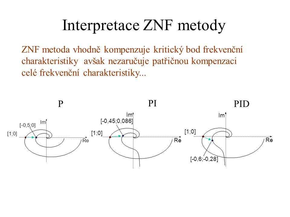 Interpretace ZNF metody [1;0] [-0,5;0] Im Re [1;0] [-0,45;0,086] Im Re Im Re [1;0] [-0,6;-0,28] ZNF metoda vhodně kompenzuje kritický bod frekvenční c