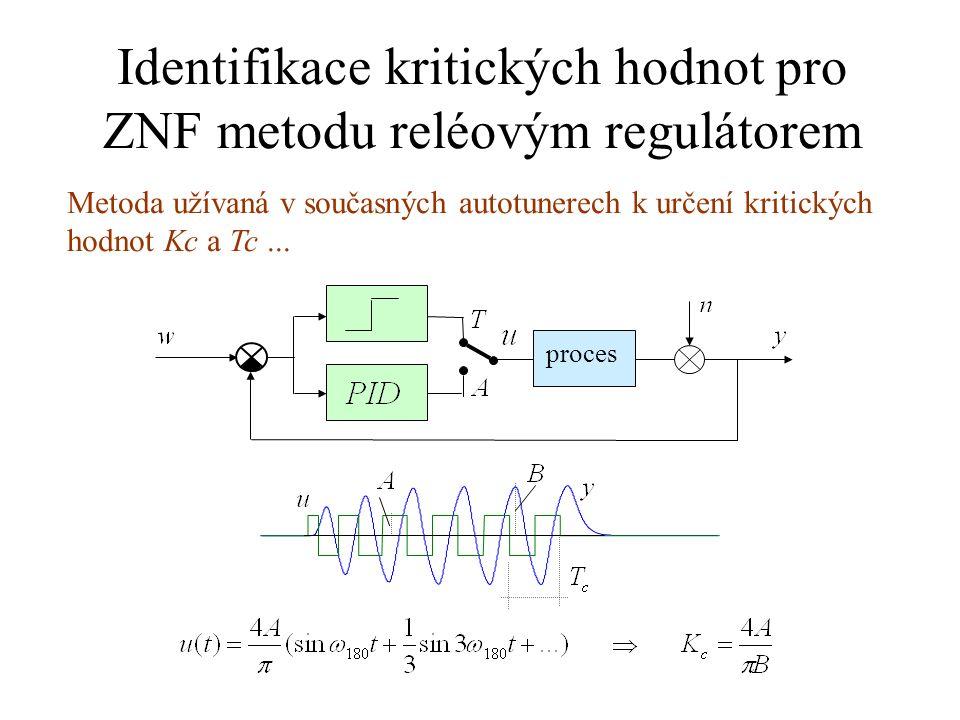 Identifikace kritických hodnot pro ZNF metodu reléovým regulátorem proces Metoda užívaná v současných autotunerech k určení kritických hodnot Kc a Tc.