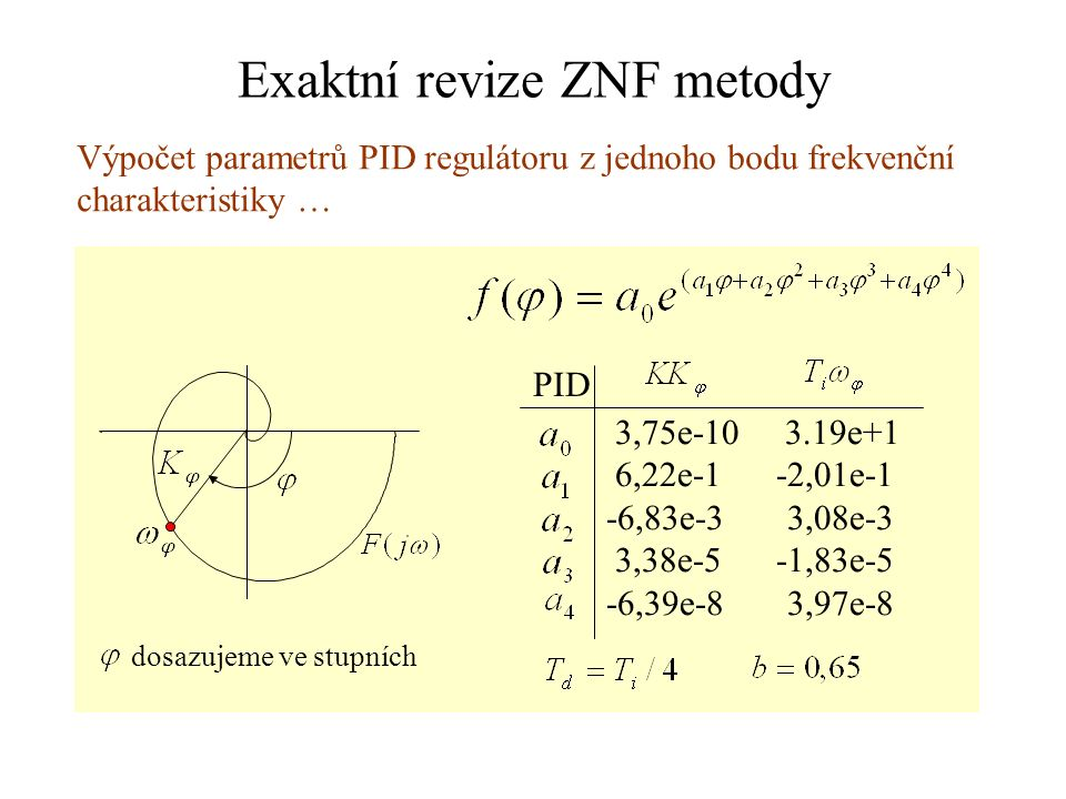 Exaktní revize ZNF metody Výpočet parametrů PID regulátoru z jednoho bodu frekvenční charakteristiky … 3,75e-10 3.19e+1 6,22e-1 -2,01e-1 -6,83e-3 3,08
