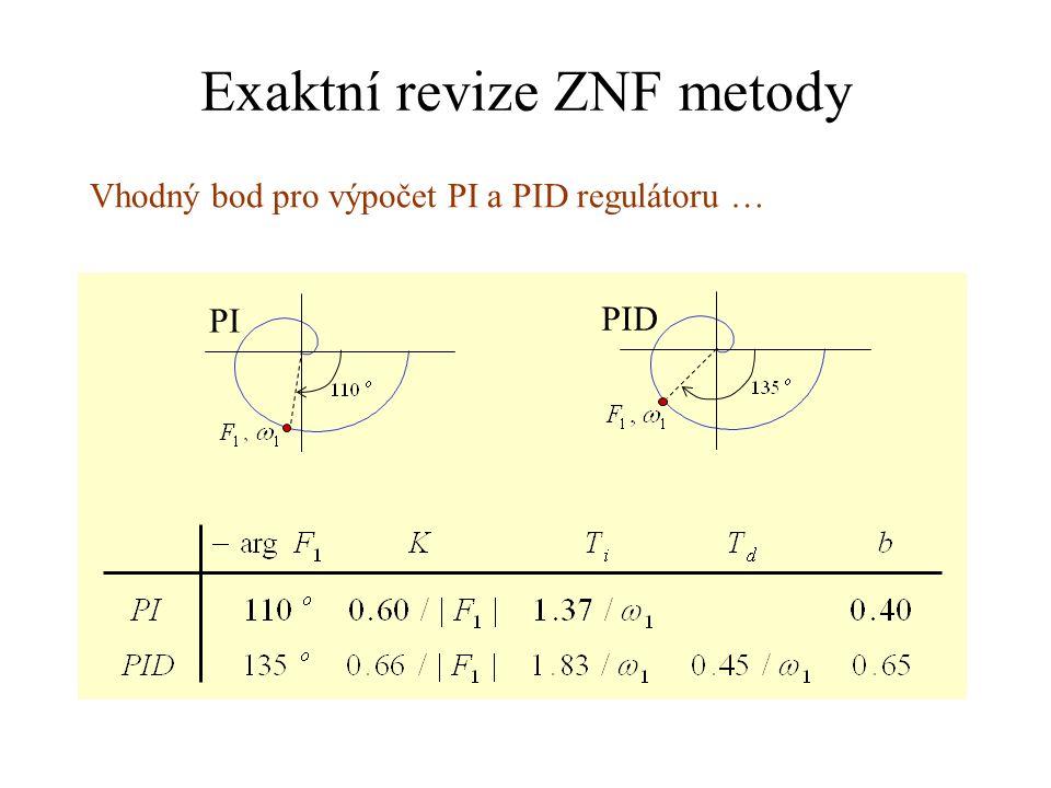 Exaktní revize ZNF metody PI PID Vhodný bod pro výpočet PI a PID regulátoru …