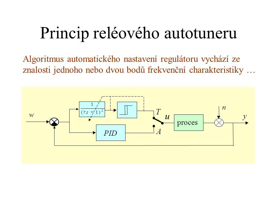 w T n y PID A proces u 2 )1( 1  s  Princip reléového autotuneru Algoritmus automatického nastavení regulátoru vychází ze znalosti jednoho nebo dvou
