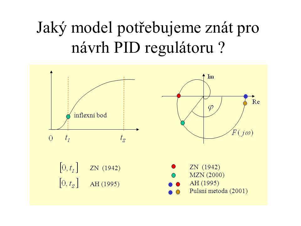 Jaký model potřebujeme znát pro návrh PID regulátoru ? ZN (1942) MZN (2000) AH (1995) Pulsní metoda (2001) inflexní bod ZN (1942) AH (1995)