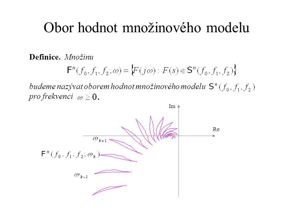 Definice. Množinu budeme nazývat oborem hodnot množinového modelu pro frekvenci Obor hodnot množinového modelu Re Im