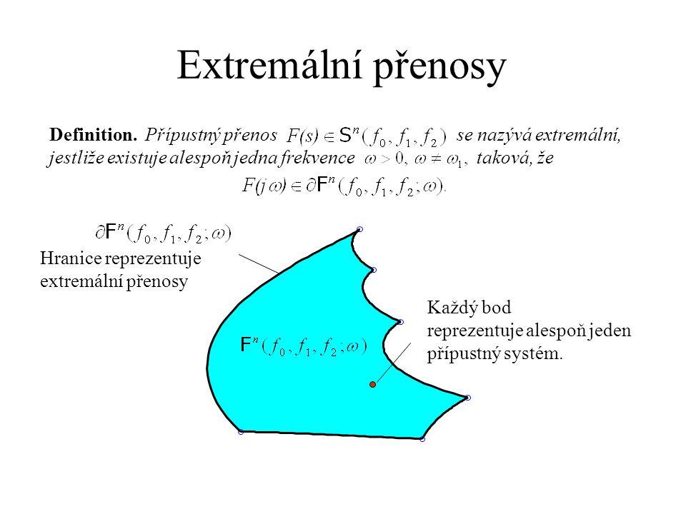 Extremální přenosy Definition. Přípustný přenos se nazývá extremální, jestliže existuje alespoň jedna frekvence taková, že Hranice reprezentuje extrem