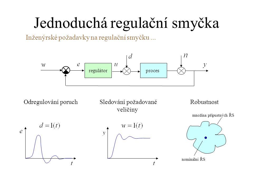 Jednoduchá regulační smyčka regulátor proces Inženýrské požadavky na regulační smyčku... Odregulování poruchSledování požadované veličiny Robustnost n